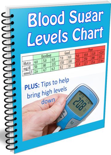 Best 25+ Blood sugar level chart ideas only on Pinterest ...