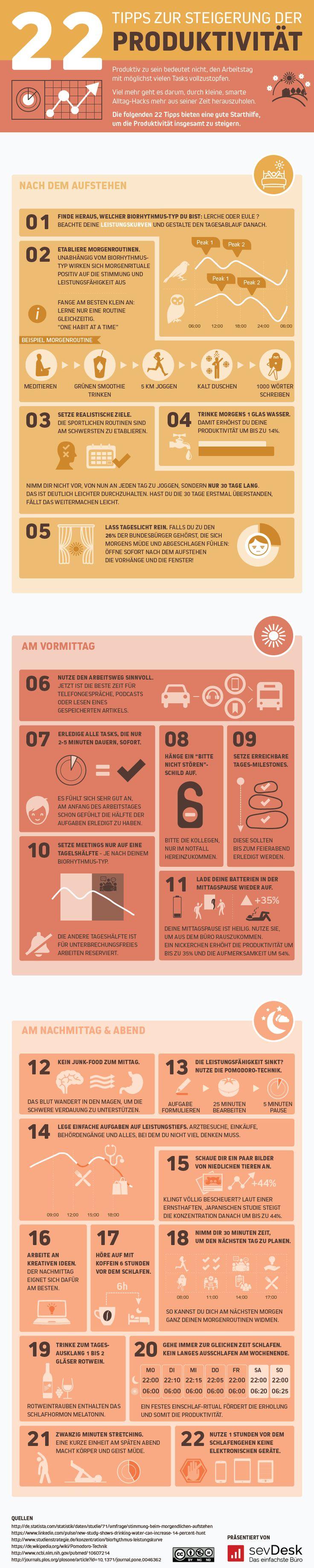 22 Tipps zur Steigerung der Produktivität!
