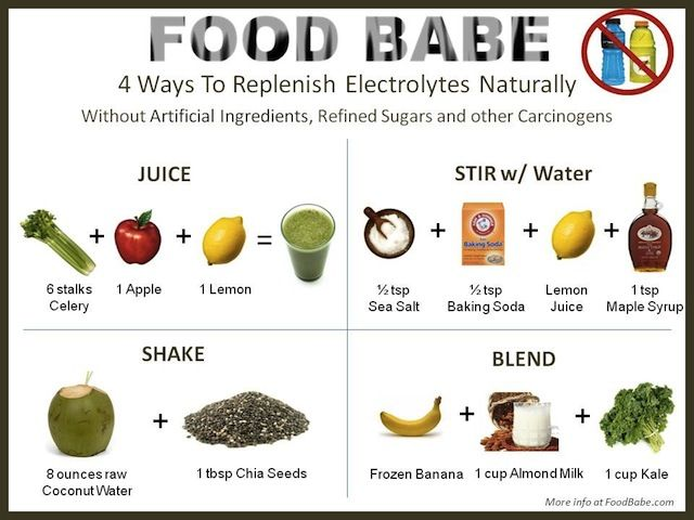 How to Replenish Electrolytes Naturally  #FoodBabe