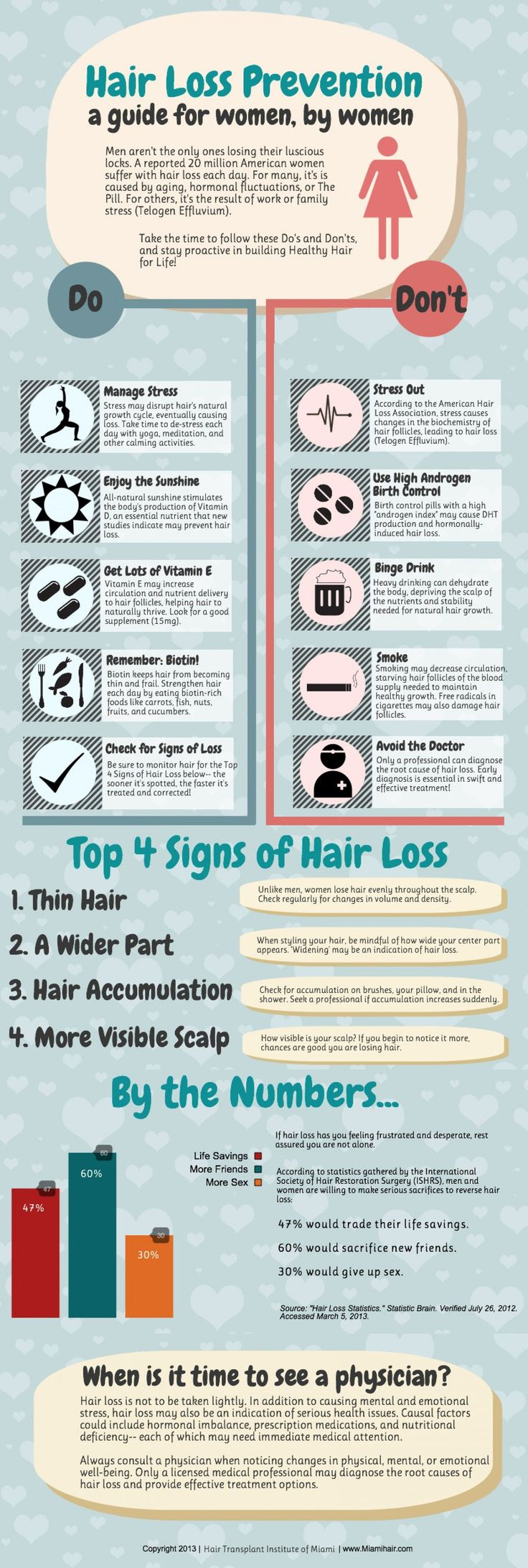Hair Loss Prevention for Women Infographic