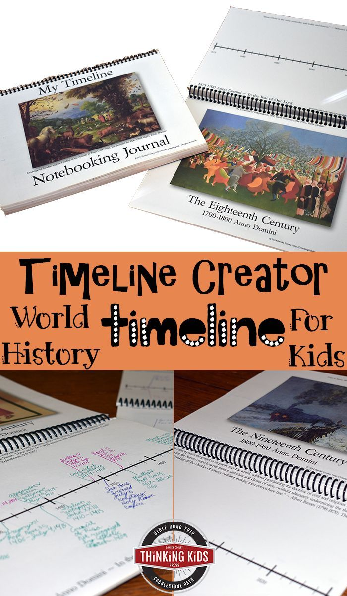 1110 best history  u0026 geography for kids images on pinterest