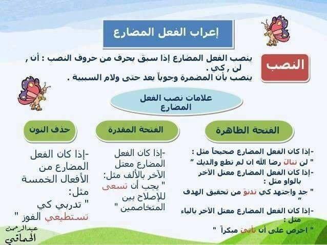 Pin By S On علامات الإعراب Arabic Langauge Teach Arabic Arabic Language