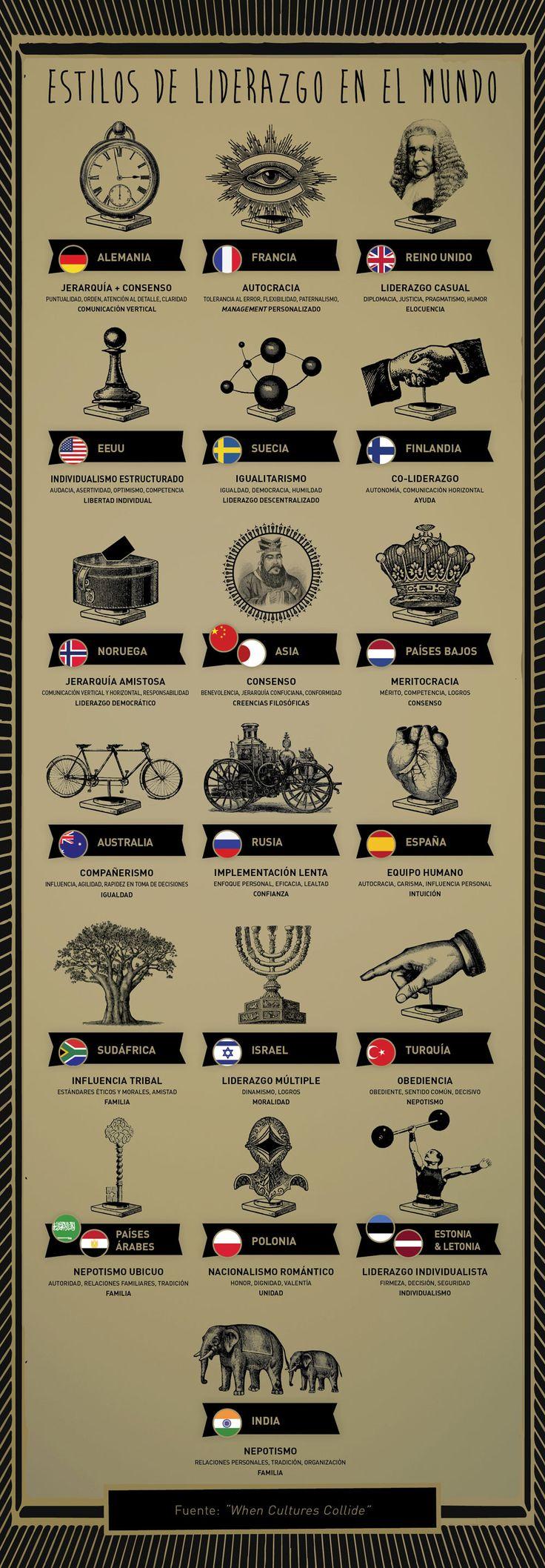 """20 estilos de liderazgo en el Mundo Fuente: """"When Cultures Collide"""" #infografia #infographic"""