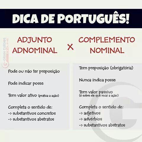 Adjunto Adnominal x Complemento Nominal