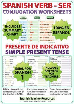 SER - Spanish Verb Conjugation Worksheets - Present Tense | Taller ...