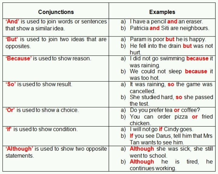 eng lesson 08 Take our free level test to help you find your english language level, then find lessons and resources that are just right for you  08:09 it is important to us .