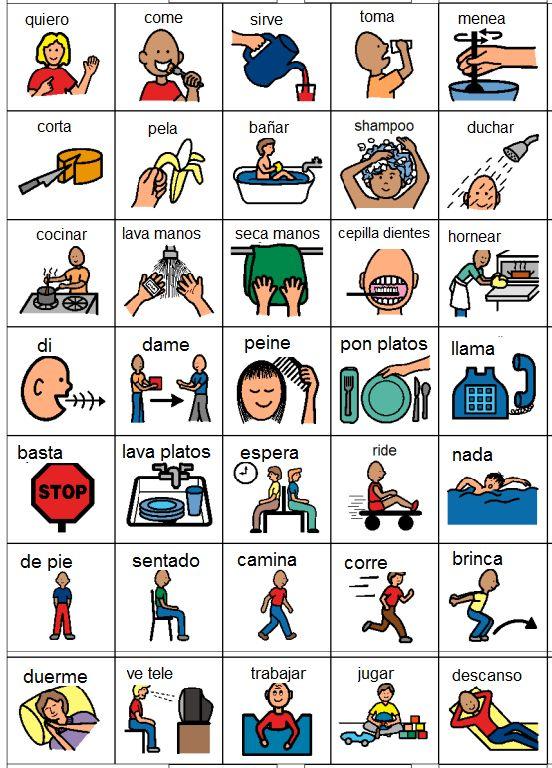 Communication Board Spanish Visual Aids Spanish