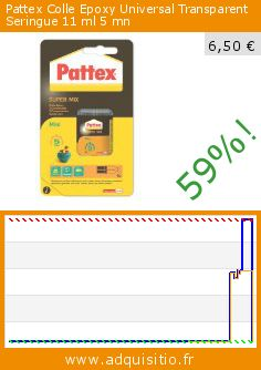Pattex Colle Epoxy Universal Transparent Seringue 11 ml 5 mn (Outils et accessoires). Réduction de 59%! Prix actuel 6,50 €, l'ancien prix était de 15,70 €. http://www.adquisitio.fr/pattex/colle-epoxy-universal