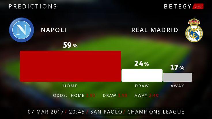 Prévisions résultat match Naples Real Madrid - Ligue des champions 7 mars 2017.