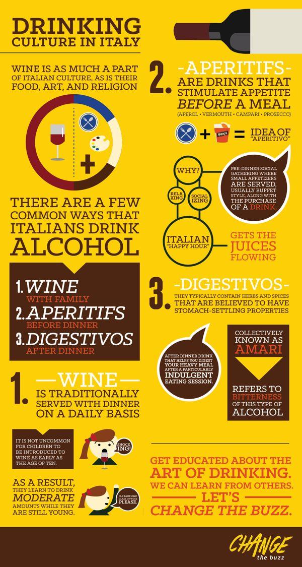 Drinking Cultures / Infographics by Sasha Netchaev, via Behance