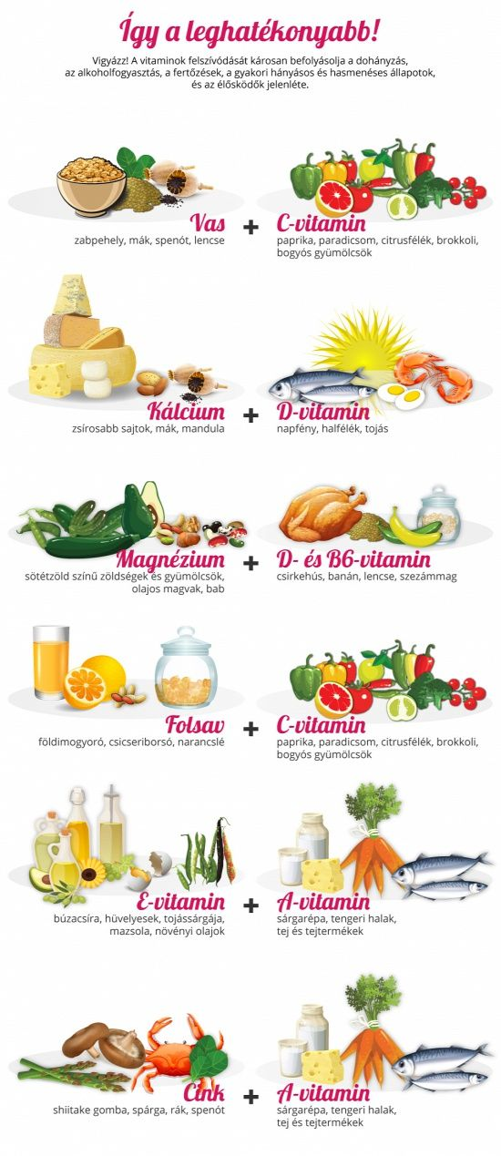 Mivel szívódnak fel a legjobban a vitaminok és ásványi anyagok?