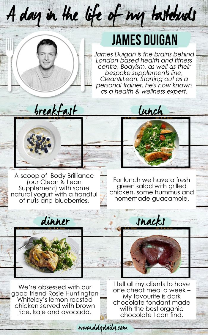 A DAY IN THE LIFE OF MY TASTEBUDS WITH JAMES DUIGAN OF BODYISM