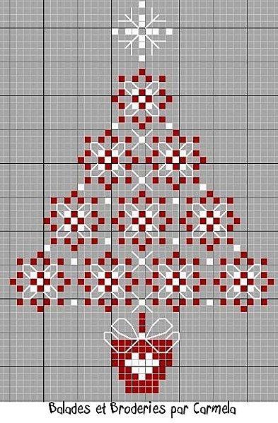 DIY: Navidad Cruz Árbol puntada .... patrón libre: