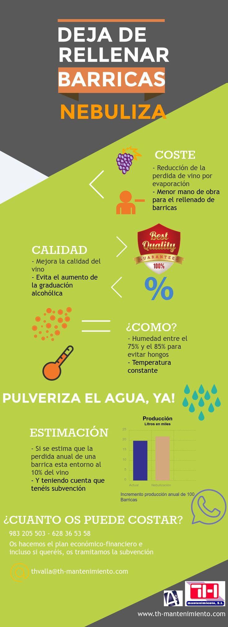 Reduce costes y mejora calidad, #nebuliza tu parque de #barricas #bodegas #hoteles #enólogo #enología #industria
