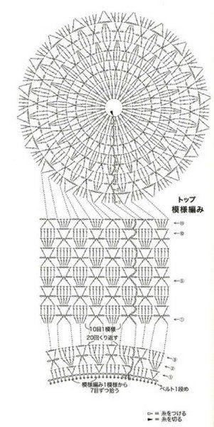 Crochetpedia: csomó kalapot!