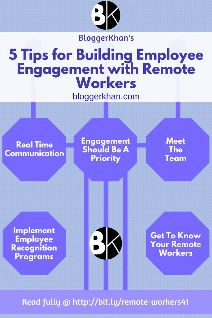 The number of remote workers all over the world is ever increasing. Companies' attention has been drawn to outsourcing and with it comes hiring people to work for them remotely, possibly even half way around the world, in another time zone. Hesitations come in the form of engagement concerns. Find more details here @ http://bloggerkhan.com/5-tips-for-building-employee-engagement-with-remote-workers/18868 #EmployeeEngagement #RemoteWorkers #Outsourcing #FreelancingTips