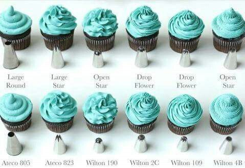 Different type of cupcake/muffin decoration