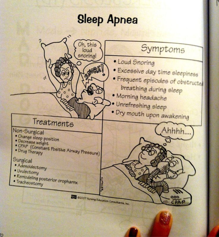 """"""" Checking for sleep apnea may not seem like such a big deal, but this is very important when completing the OR pre-checklist for a patient before sending them off to surgery. """""""
