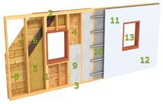 Notre système constructif - Maison Bois Vallery Le complexe de toiture est donc constitué de fermes (1) supportant les pannes (2), sur lesquelles viennent reposer les chevrons (3) , espacés tous les 60 cm environ. Entre chevrons (3) , la ouate de cellulose (4) est insufflée en cours de chantier. Le second isolant, la fibre de bois (5) , est posé sur le chantier, au-dessus des chevrons, permettant ainsi de couper les ponts thermiques. Le parepluie (6) et la couverture (7) viennent ensuite…