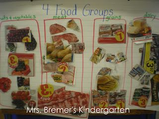 Mrs. Bremer's Kindergarten: 4 Food Groups and The Little Red Hen {freebie pack},   I think there are five food groups