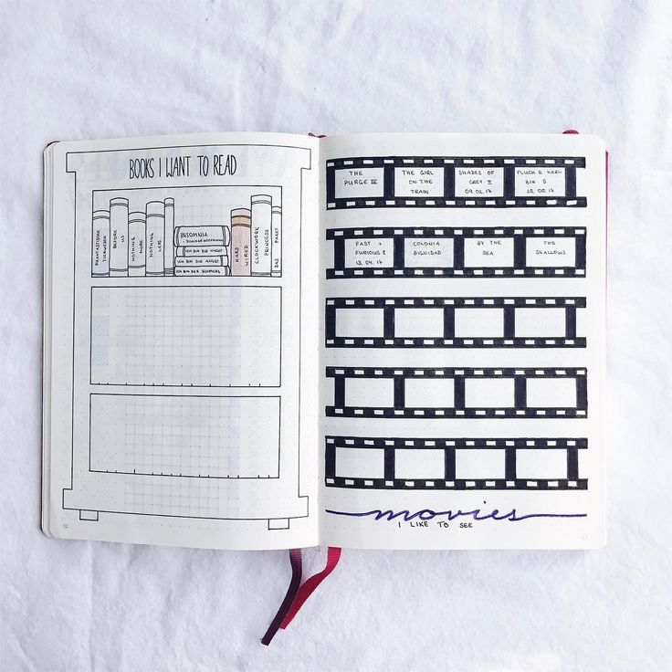 KEEP A READING LIST (bullet journaling)  So many books, so little time. File future titles on a doodled bookshelf, then color in the spine after turning the last page. You can also list must-see movies (Oscar noms, anyone?) on the opposite side.