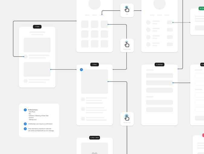 Connect UX Kit Sketch Library of useful components for UX
