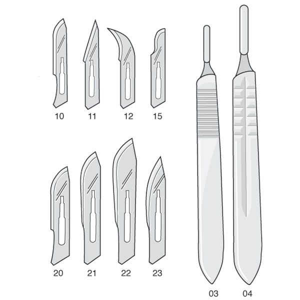 Surgical Steel Scalpel Blades | University Products