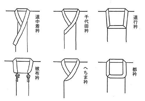 コートの衿型(道行コート・道中着・きもの衿・その他) | 着付け教室きものカルチャー研究所