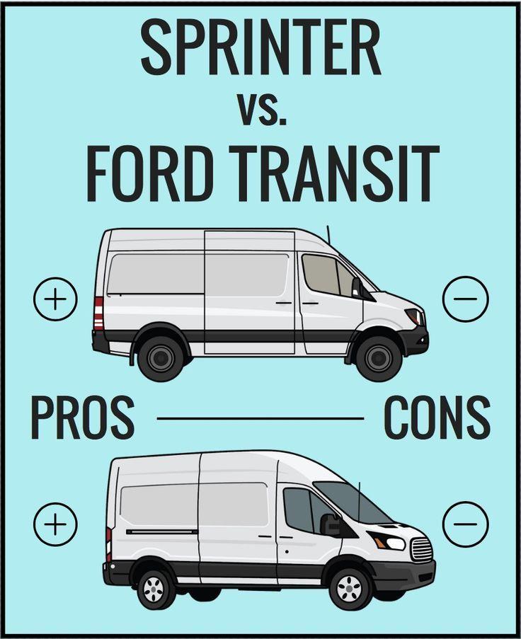 Ford Transit Vs Sprinter Vintage Camper Van Reisen Van Leben