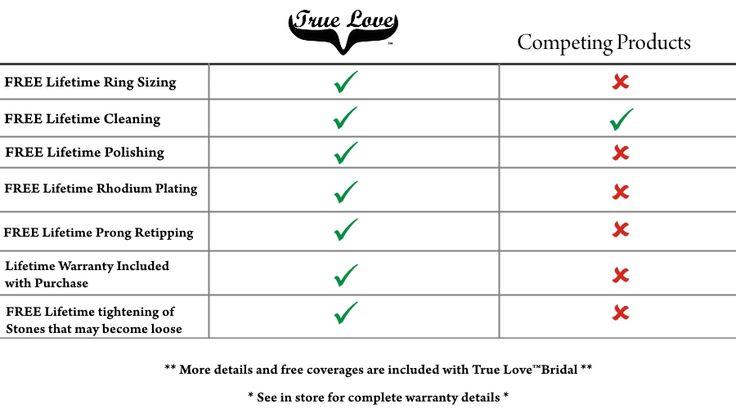 True Love™Bridal Lifetime Warranty Trek Jewellers is proud to offer you the True Love™ Lifetime Warranty. .