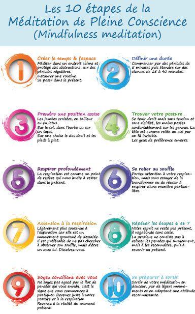 Méditation de pleine conscience by Educart