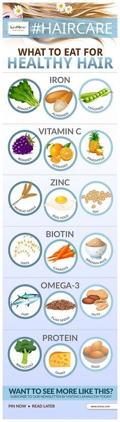 6 Foods For Healthy Hair Growth Infographic