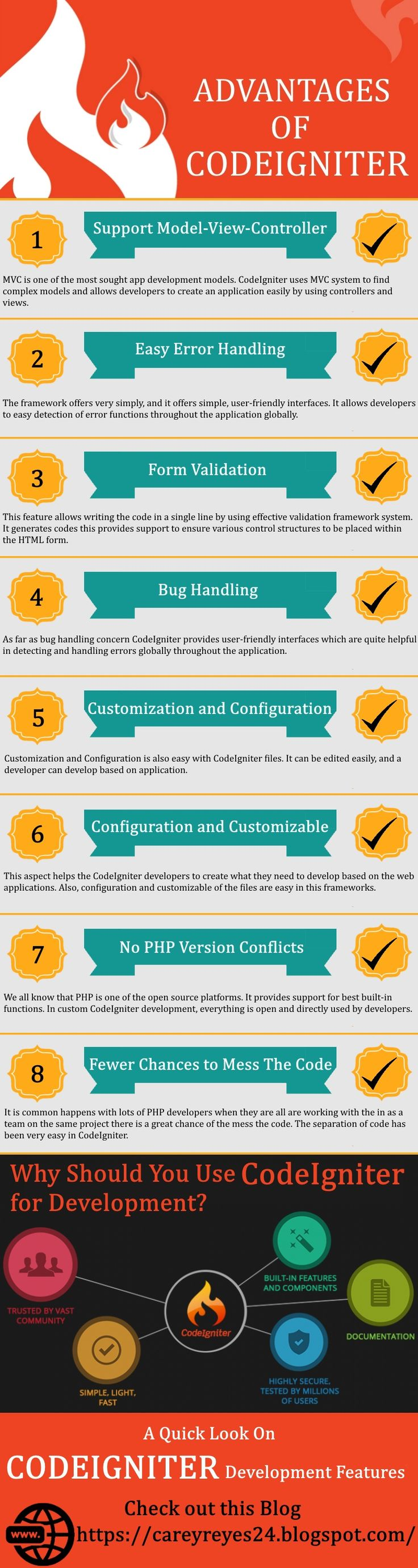 Top 8 Advantages of Using CodeIgniter for Offshore Web Application Development