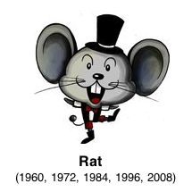 32 Best Images About Zodiac Rat On Pinterest Horoscope Signs Signs And Sterling Silver Necklaces