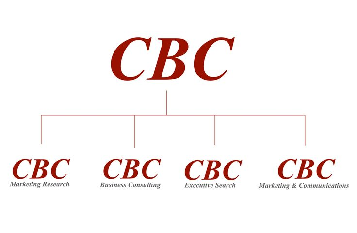 CBC provides the full spectrum of international business consulting services for clients interested in starting their business in China. Our offices in Shanghai,  Guangzhou and Beijing offer particular expertise with assisting clients set up their business, manage company operations & other business consulting servicein China.