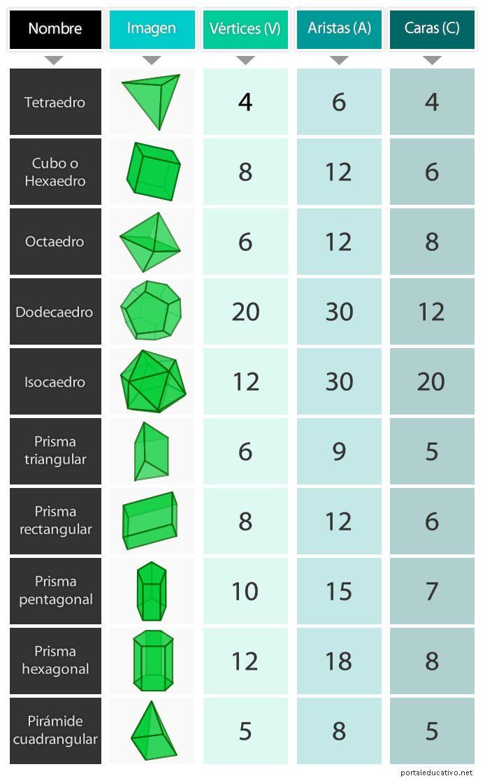 ejercicios con angulos pdf