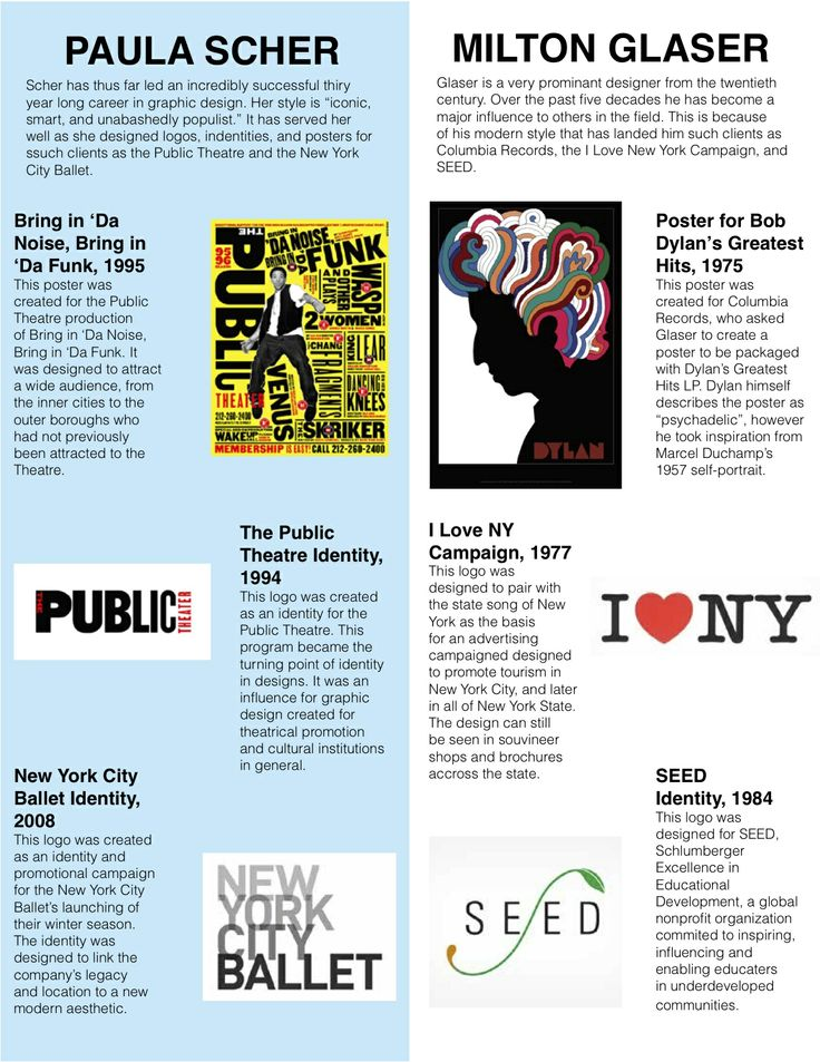 Exercise 5 - Designer Reference Sheet The purpose of this exercise was to gain a better understanding of creative individuals who have shaped the graphic design industry in various ways. We had to select 1 individual from the article, as well as 1 designer not mentioned in the article who has inspired, intrigued, or interested us in some way, and display some of their work.