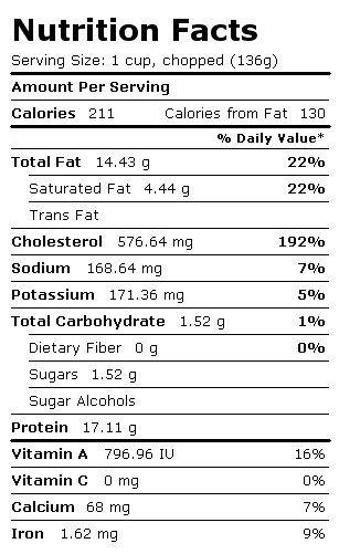 Boiled Egg Nutrition Chart