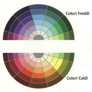 L'ARCHITETTO RISPONDE: TINTEGGIARE CASA - PARTE II - Considerare la luce e scegliere i colori ~ karmArchitettura