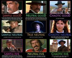 Tombstone Movie Quotes | Mightygodking dot com » Post Topic » ALIGNMENT CHART! Tombstone