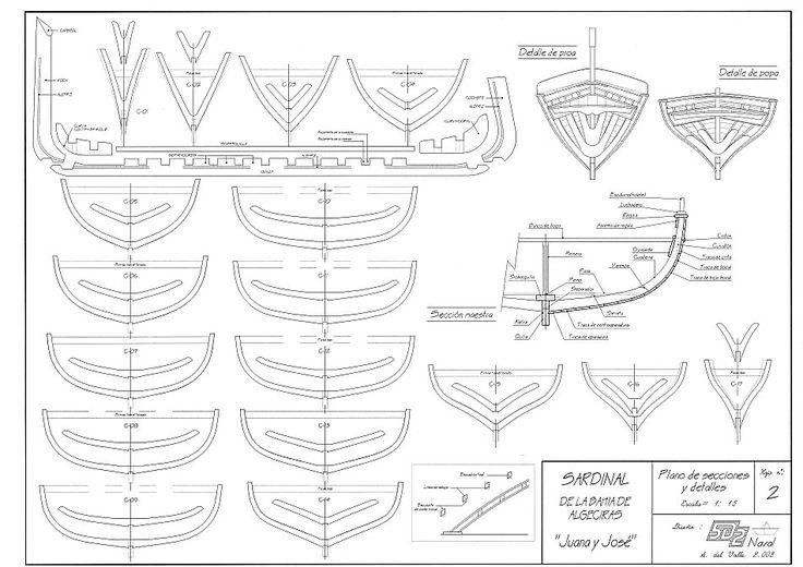 Afbeeldingsresultaat voor modelismo en papel planos gratis | Bouwplaten | Pinterest | Boat plans
