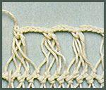 Comment faire différents travaux au crochet