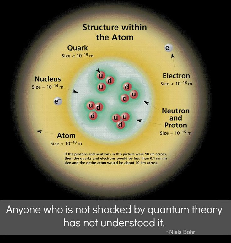 an overview of the atoms theory in the universe and the greek discovery 4th century bc - the greek philosopher aristotle describes a geocentric universe in which the fixed, spherical earth is at the center, surrounded by concentric celestial spheres of planets and stars.