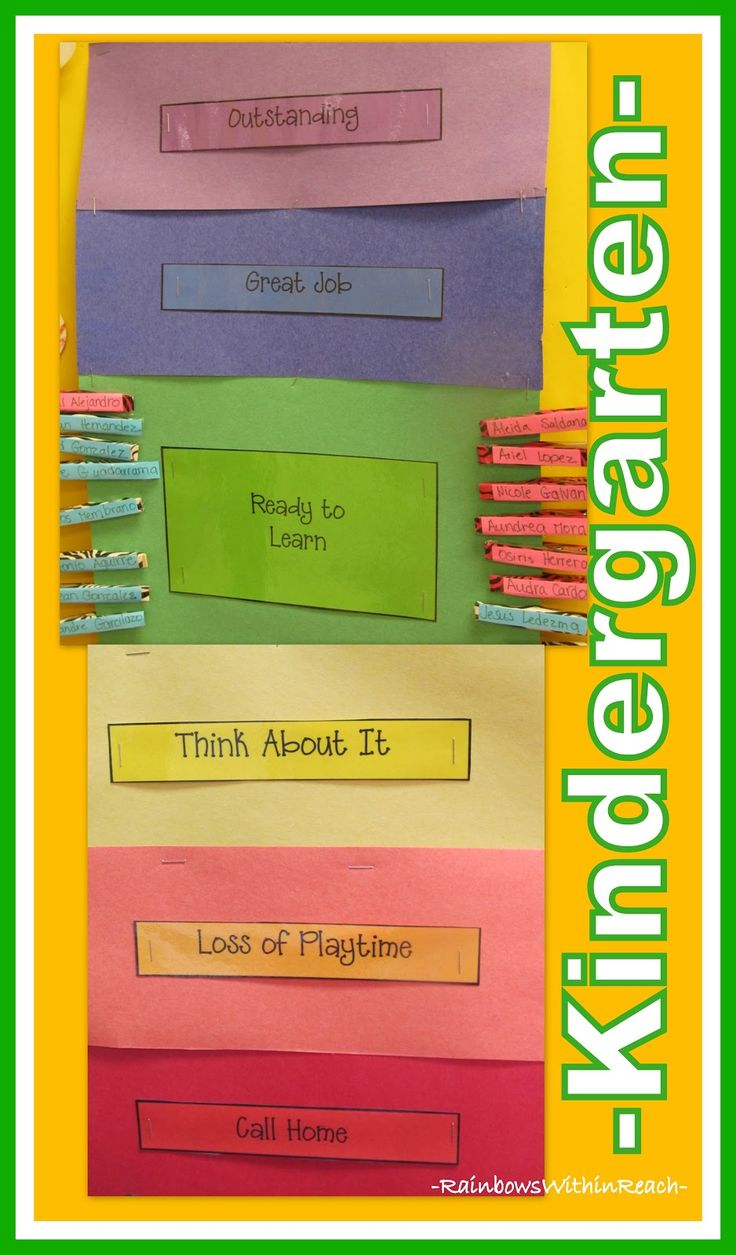 Kindergarten Behavior Chart via RainbowsWithinReach