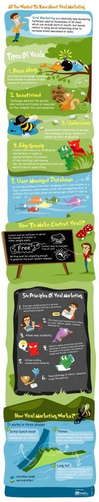 #Top 10 Viral Marketing Tips