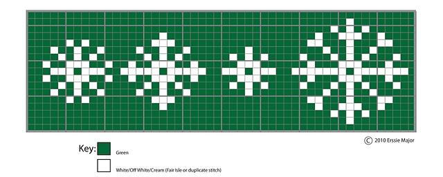 Ravelry: Four Little Snowflakes: Christmas Motifs pattern ...