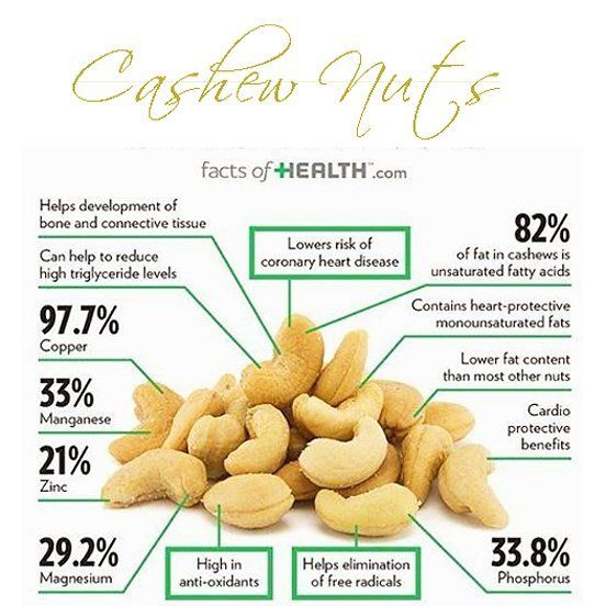 health benefits of cashew nuts #plantbased #health