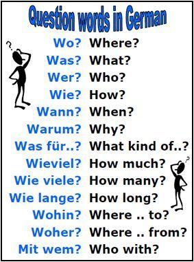 German question words: Wo? Was? Wer? Wie? Wann? Warum? Was fur? Wieviel? Wie lan