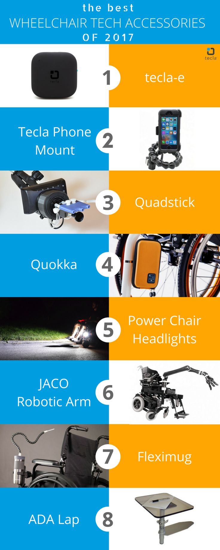 Cool wheelchair accessories and tools for quadriplegics including tecla-e, iPhone mount, quadstick, quokka, power chair headlights, JACO robotic assistive arm, Fleximug and ADA wheelchair lap tray and system