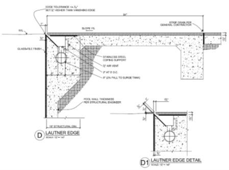 God is in the details by skip phillips genesis 3 co for Pool design details